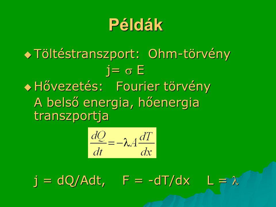 Példák Töltéstranszport: Ohm-törvény j=  E Hővezetés: Fourier törvény