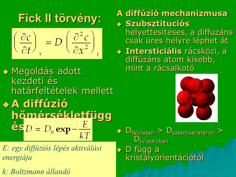 Fick II törvény: A diffúzió hőmérsékletfüggése: