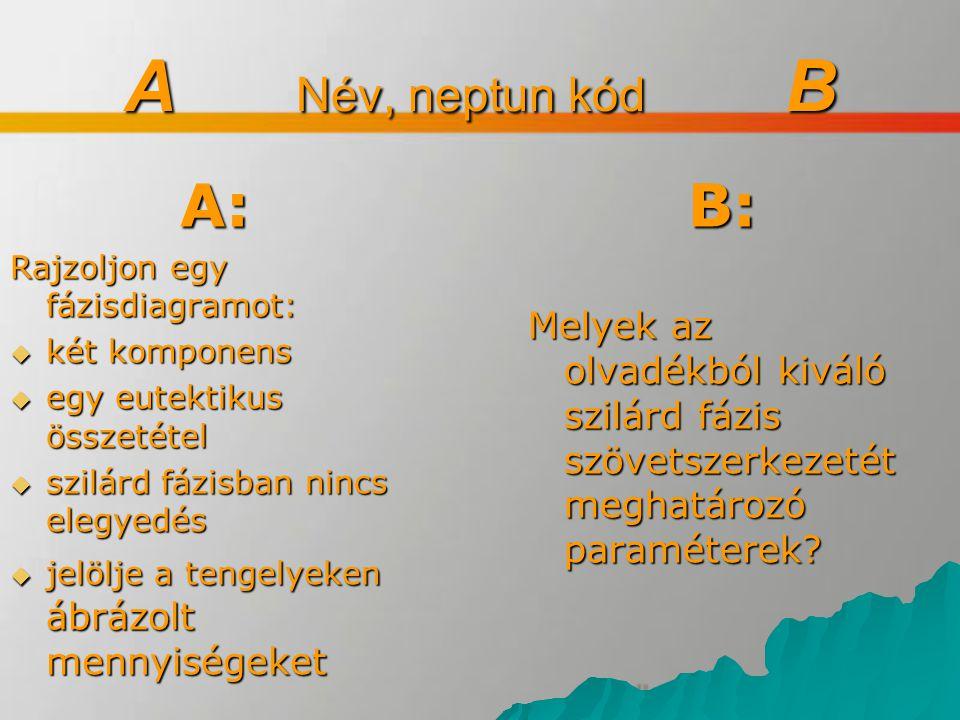 A Név, neptun kód B A: Rajzoljon egy fázisdiagramot: két komponens. egy eutektikus összetétel.