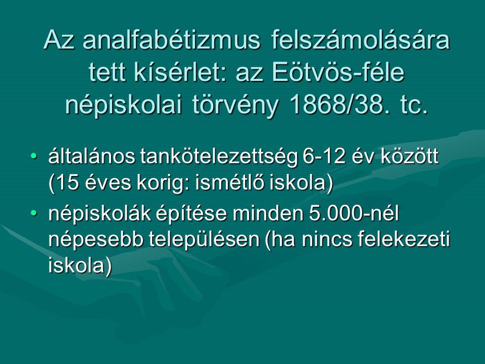 Az analfabétizmus felszámolására tett kísérlet: az Eötvös-féle népiskolai törvény 1868/38. tc.