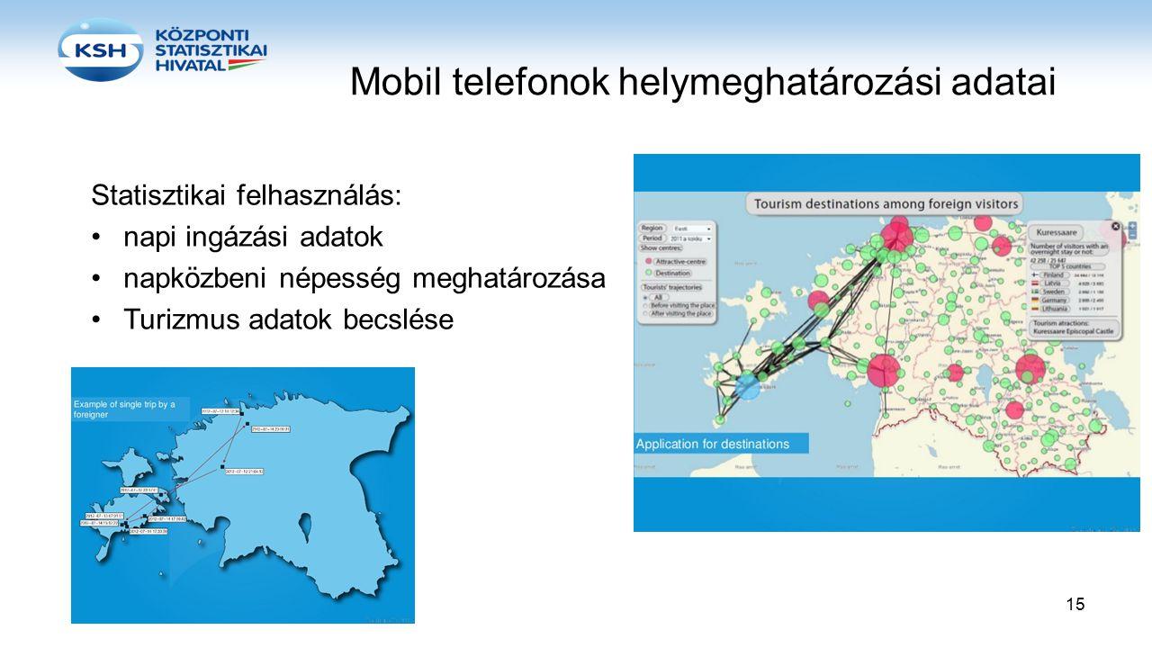 Mobil telefonok helymeghatározási adatai