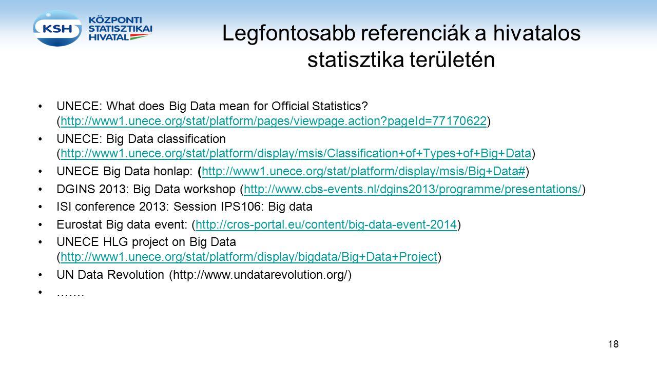 Legfontosabb referenciák a hivatalos statisztika területén