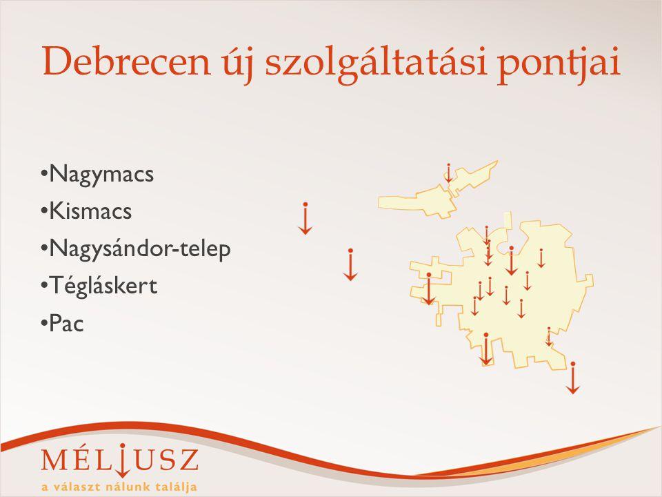 Debrecen új szolgáltatási pontjai