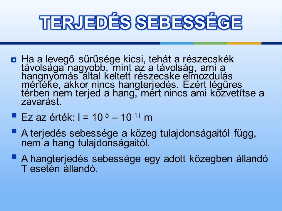 TERJEDÉS SEBESSÉGE
