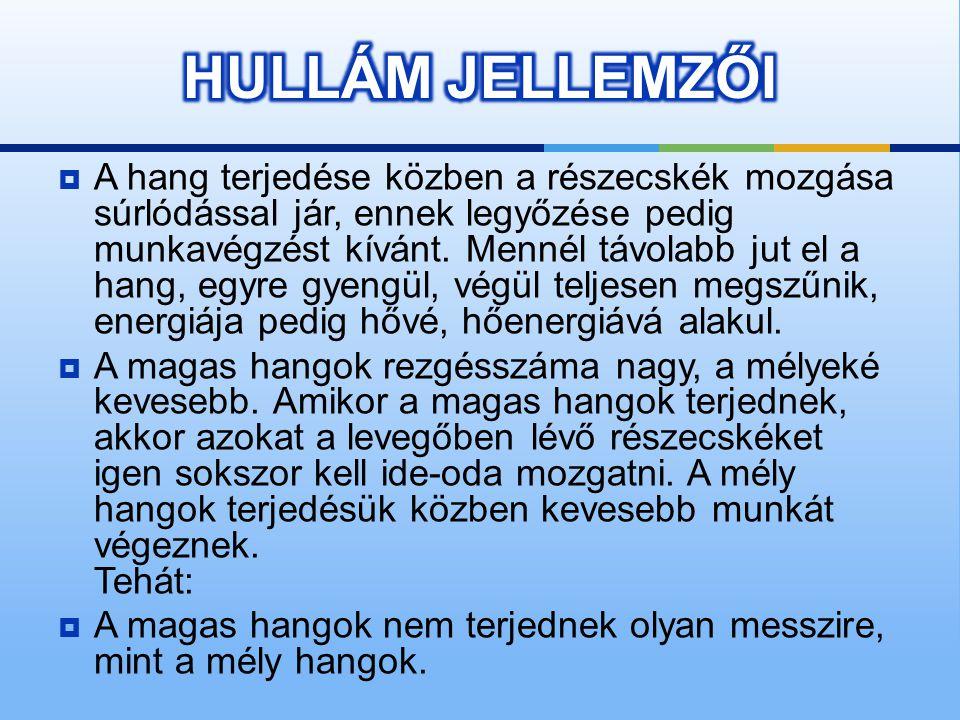 HULLÁM JELLEMZŐI