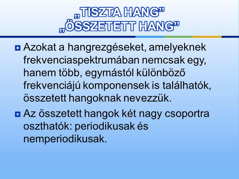 """""""TISZTA HANG """"ÖSSZETETT HANG"""