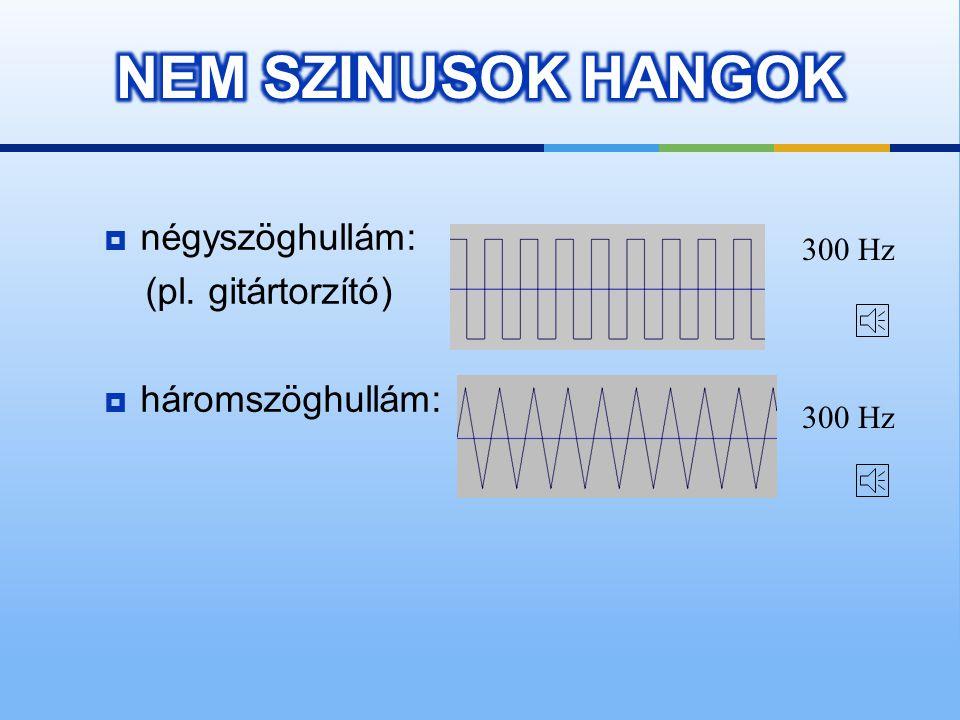 NEM SZINUSOK HANGOK négyszöghullám: (pl. gitártorzító)