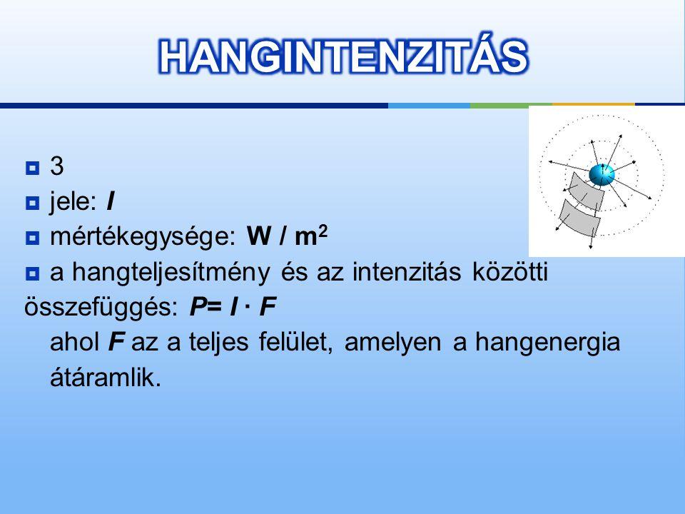 HANGINTENZITÁS 3 jele: I mértékegysége: W / m2