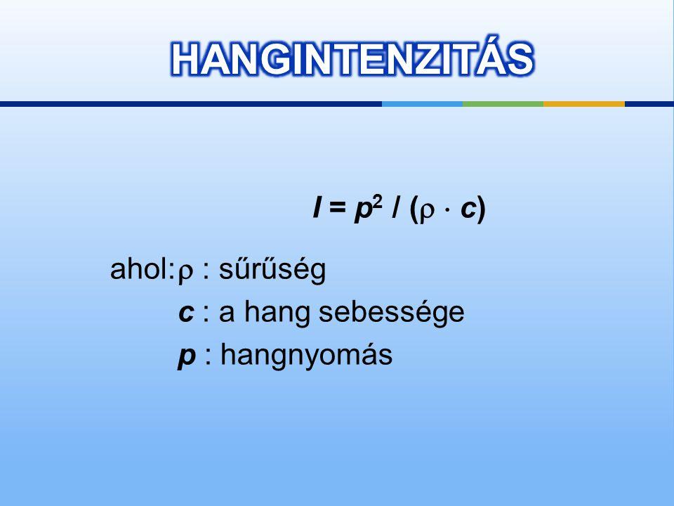 HANGINTENZITÁS ahol:  : sűrűség c : a hang sebessége p : hangnyomás