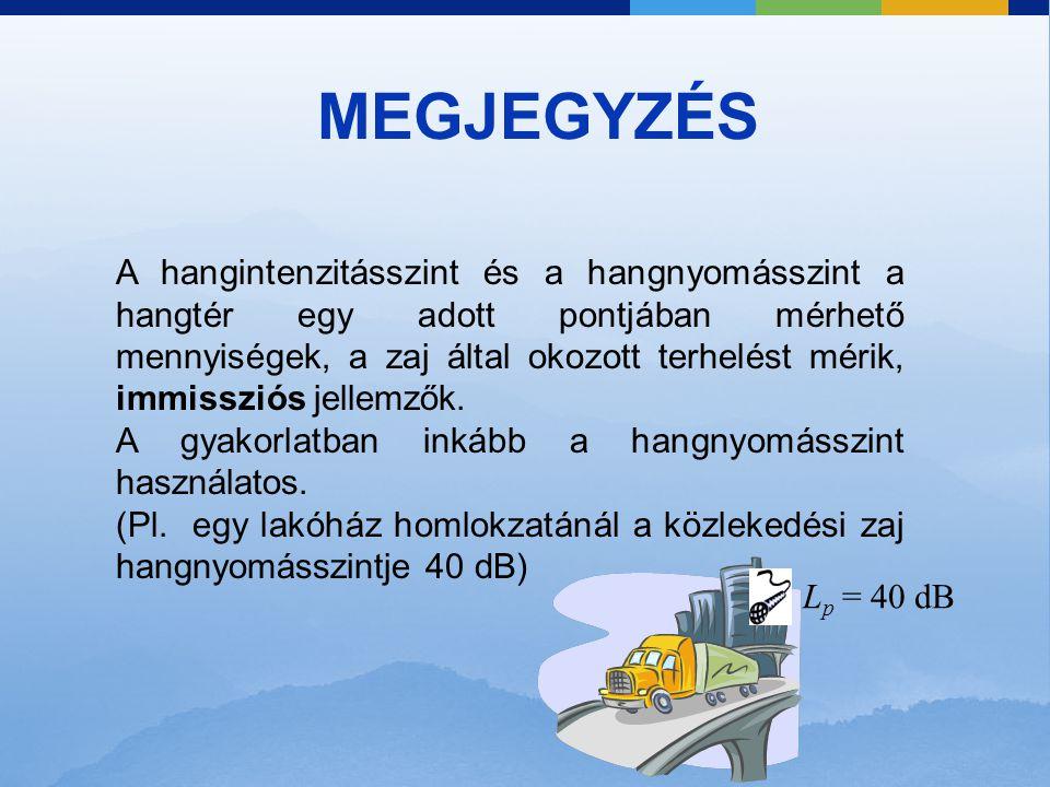MEGJEGYZÉS
