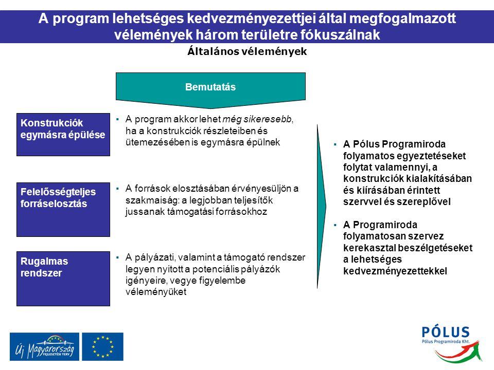 A program lehetséges kedvezményezettjei által megfogalmazott vélemények három területre fókuszálnak