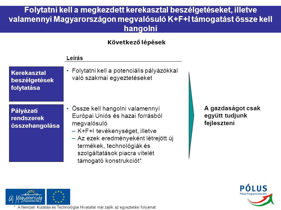 Folytatni kell a megkezdett kerekasztal beszélgetéseket, illetve valamennyi Magyarországon megvalósuló K+F+I támogatást össze kell hangolni