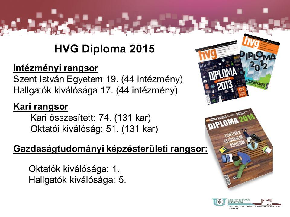 HVG Diploma 2015