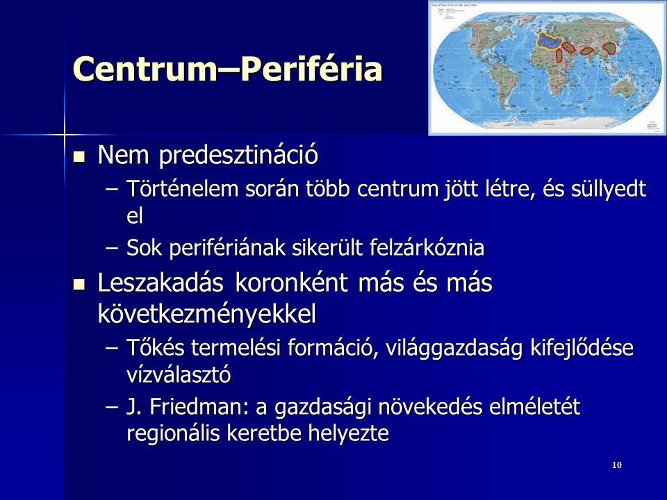 Centrum–Periféria Nem predesztináció