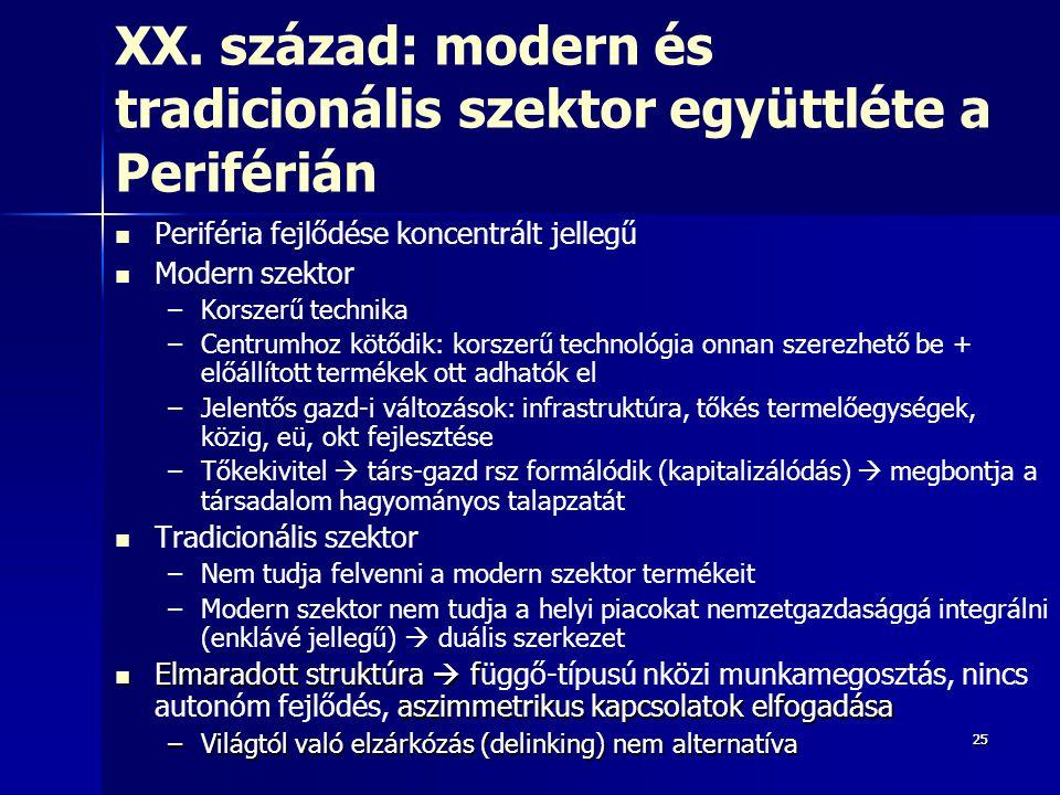 XX. század: modern és tradicionális szektor együttléte a Periférián