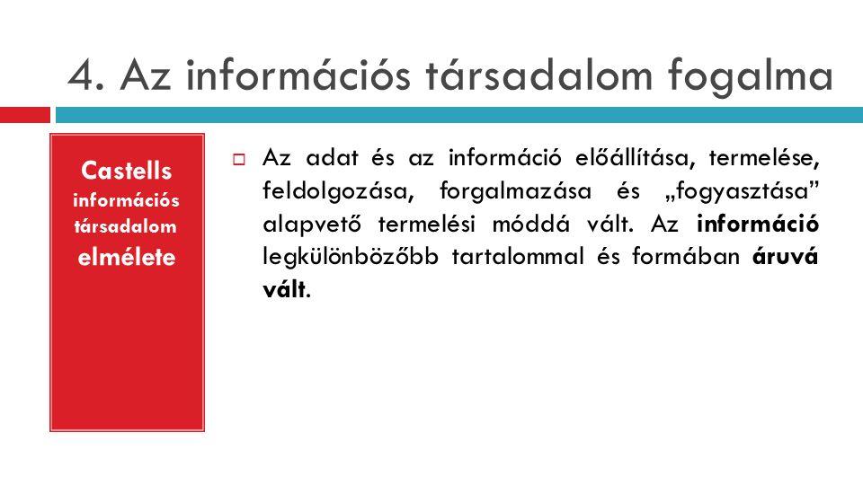 4. Az információs társadalom fogalma