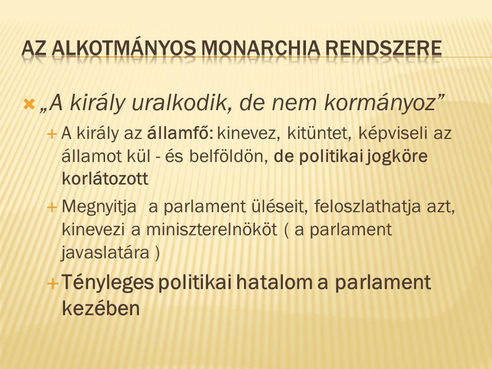 Az alkotmányos monarchia Rendszere