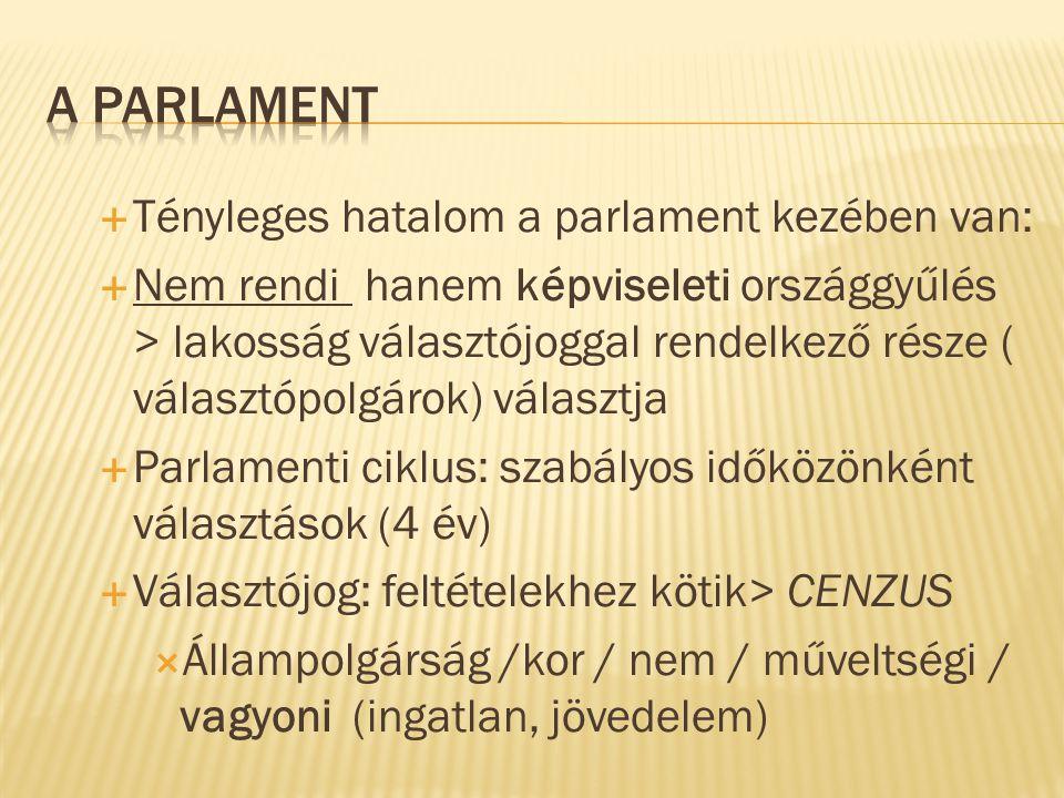 A parlament Tényleges hatalom a parlament kezében van: