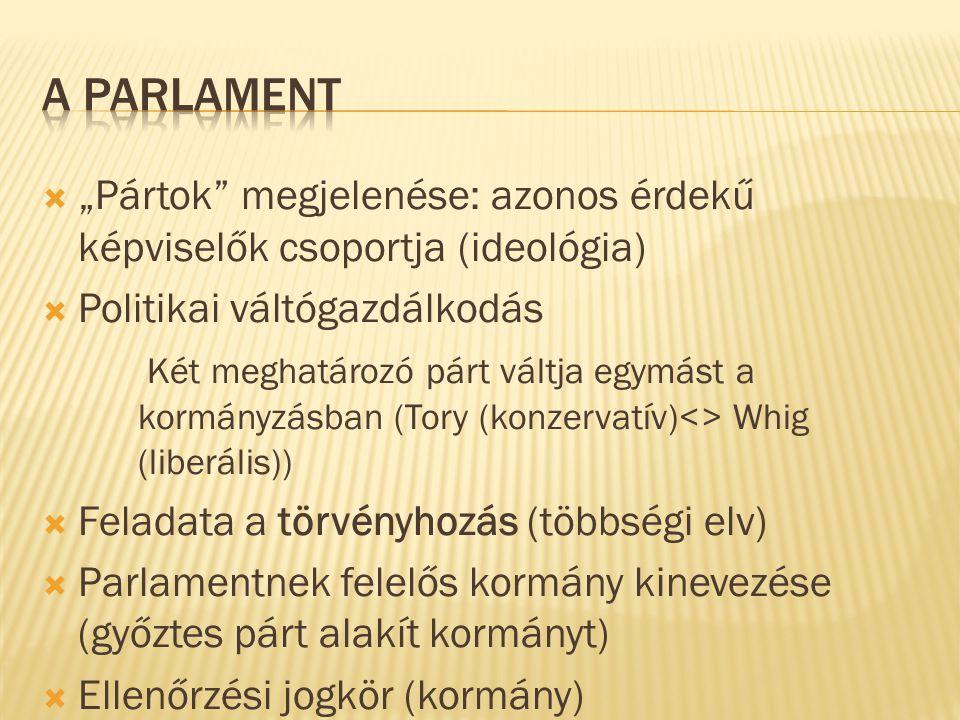 """A parlament """"Pártok megjelenése: azonos érdekű képviselők csoportja (ideológia) Politikai váltógazdálkodás."""