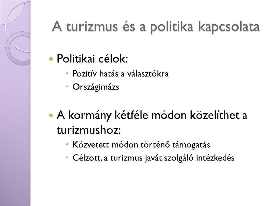 A turizmus és a politika kapcsolata