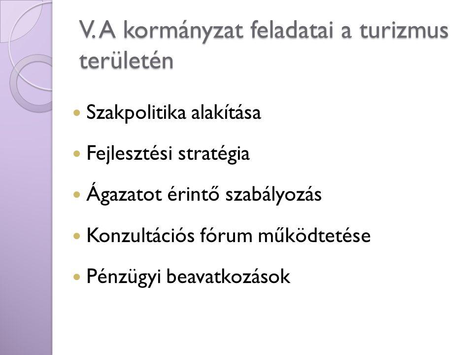 V. A kormányzat feladatai a turizmus területén