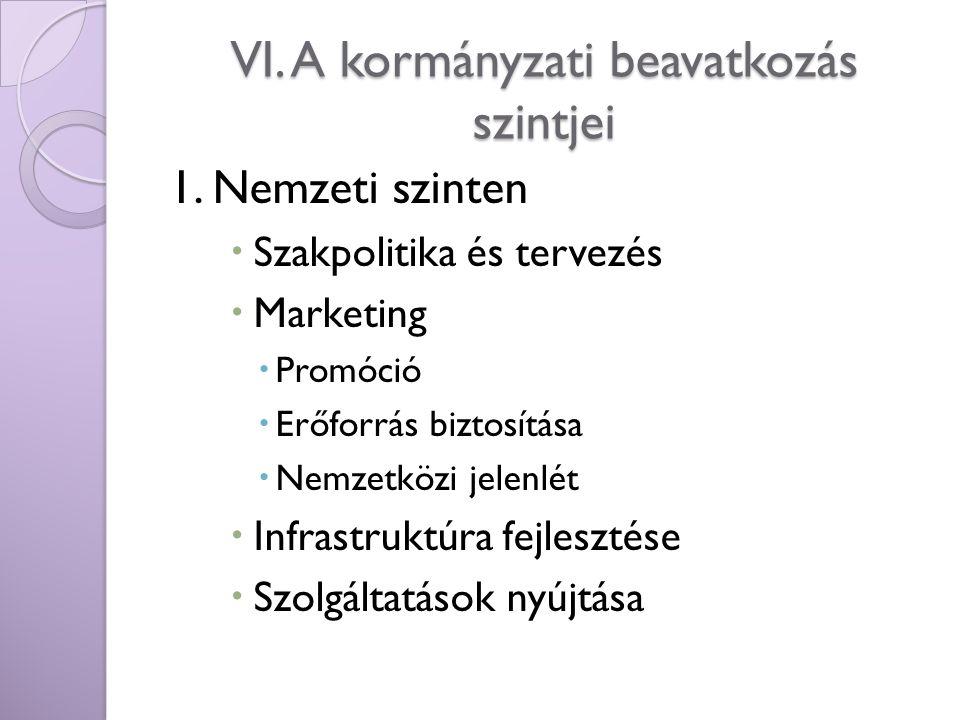 VI. A kormányzati beavatkozás szintjei