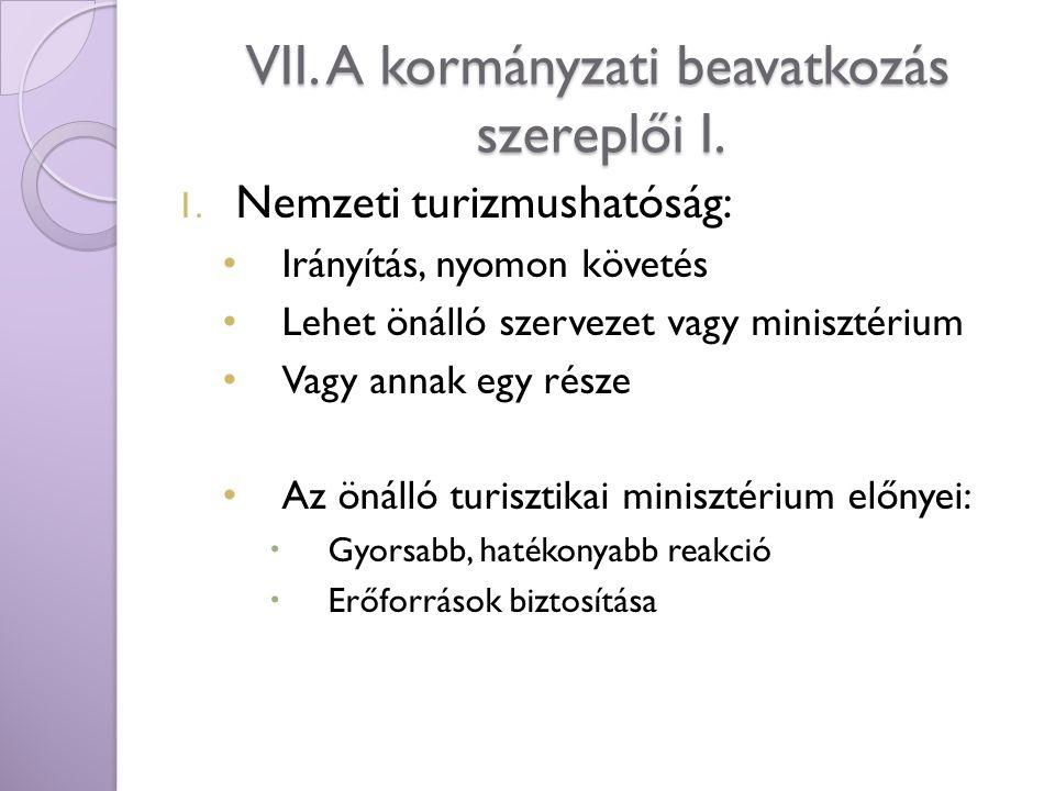 VII. A kormányzati beavatkozás szereplői I.