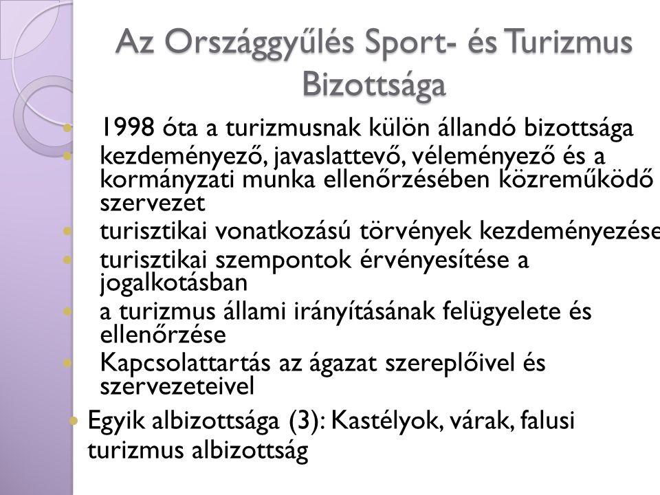 Az Országgyűlés Sport- és Turizmus Bizottsága