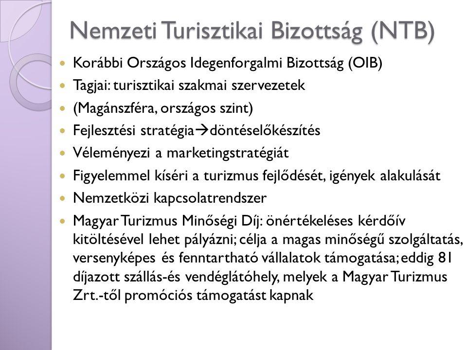 Nemzeti Turisztikai Bizottság (NTB)