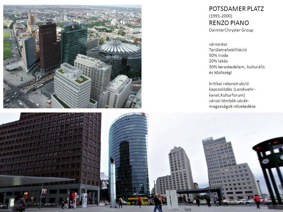RENZO PIANO DaimlerChrysler Group