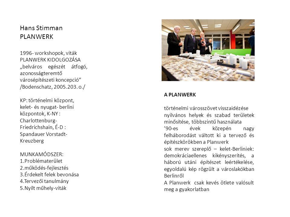 Hans Stimman PLANWERK 1996- workshopok, viták PLANWERK KIDOLGOZÁSA