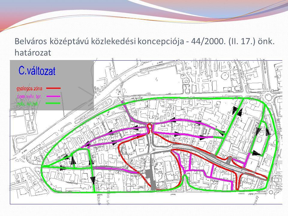 Belváros középtávú közlekedési koncepciója - 44/2000. (II. 17. ) önk