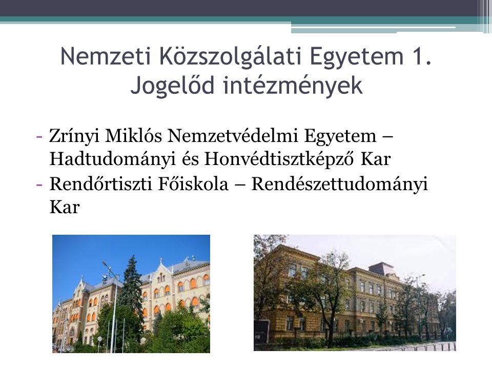 Nemzeti Közszolgálati Egyetem 1. Jogelőd intézmények