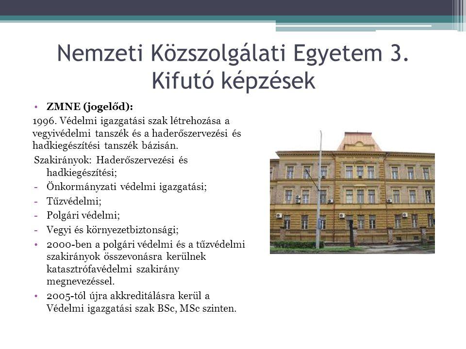 Nemzeti Közszolgálati Egyetem 3. Kifutó képzések