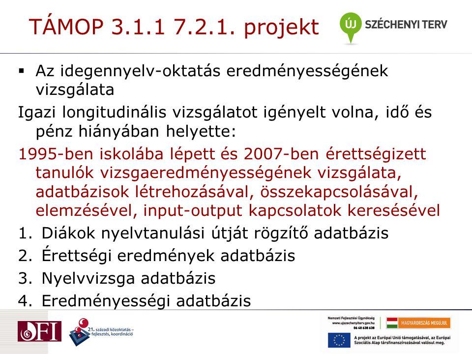 TÁMOP 3.1.1 7.2.1. projekt Az idegennyelv-oktatás eredményességének vizsgálata.