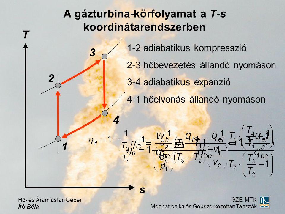 A gázturbina-körfolyamat a T-s koordinátarendszerben