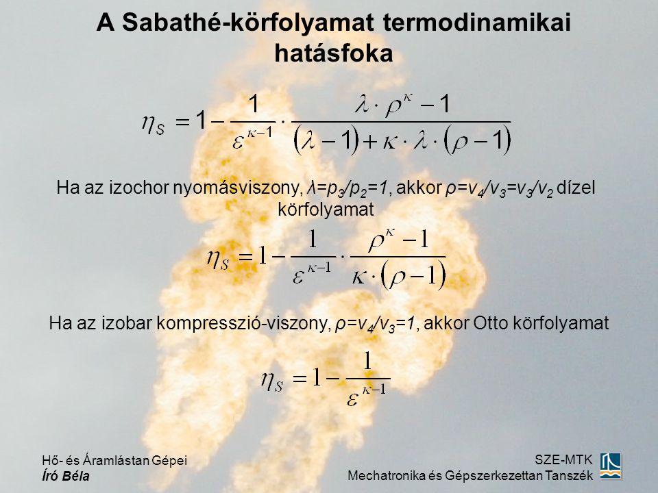 A Sabathé-körfolyamat termodinamikai hatásfoka