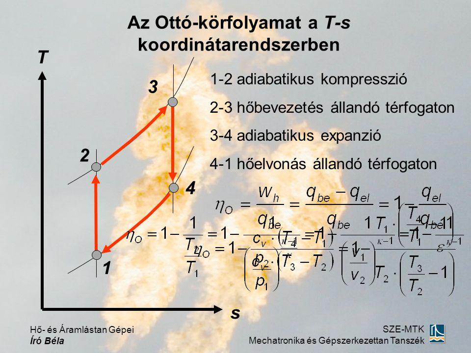 Az Ottó-körfolyamat a T-s koordinátarendszerben