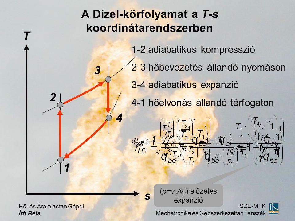 A Dízel-körfolyamat a T-s koordinátarendszerben