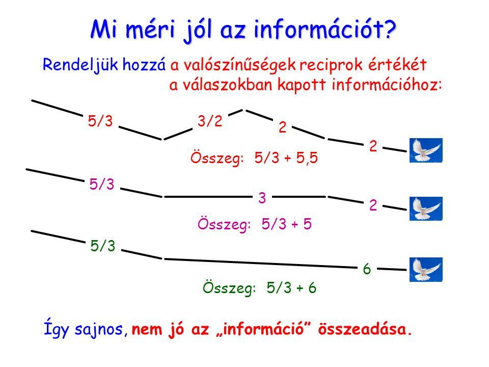 Mi méri jól az információt