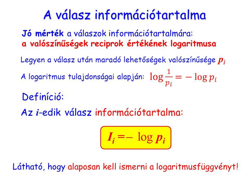 A válasz információtartalma