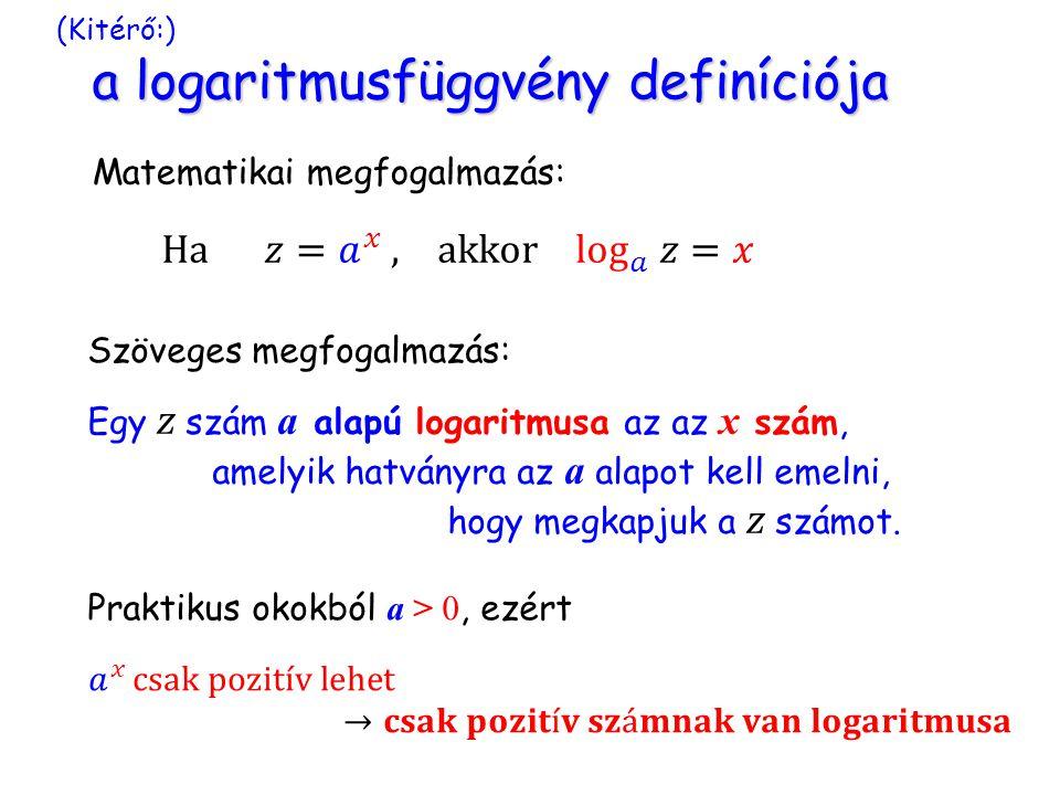 (Kitérő:) a logaritmusfüggvény definíciója