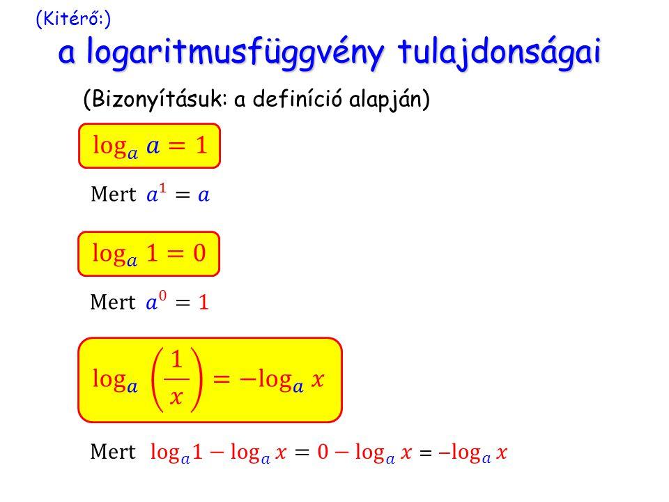 (Kitérő:) a logaritmusfüggvény tulajdonságai