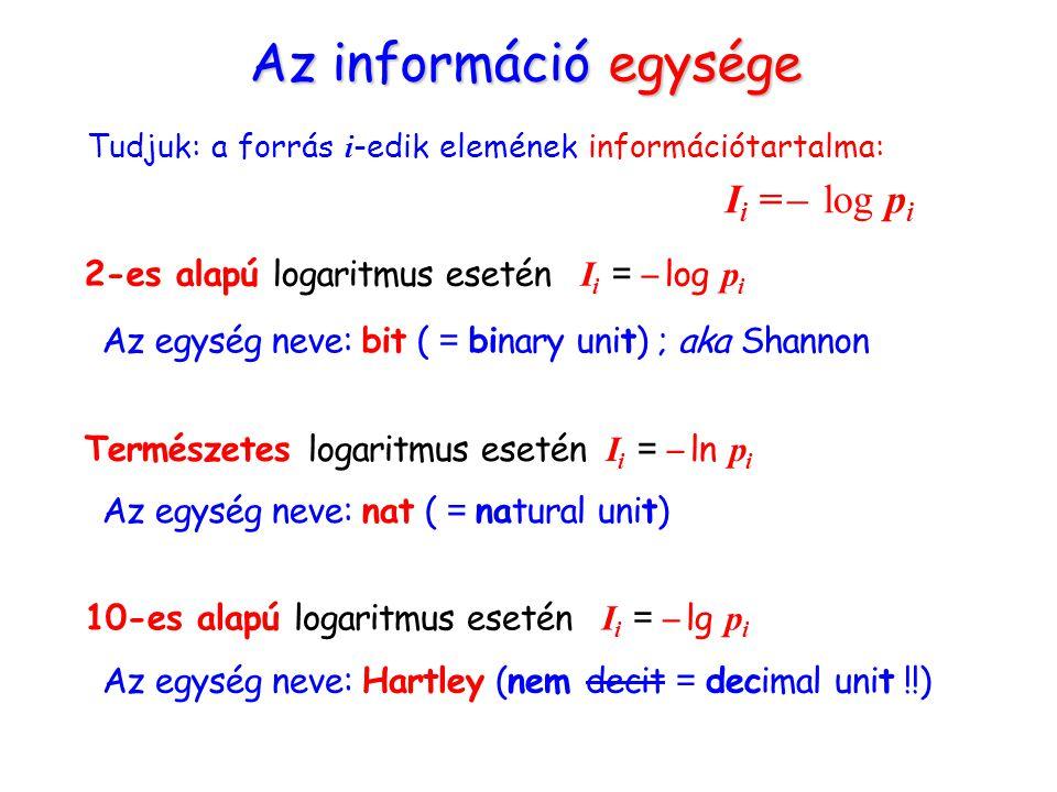 Az információ egysége Ii = ̶ log pi