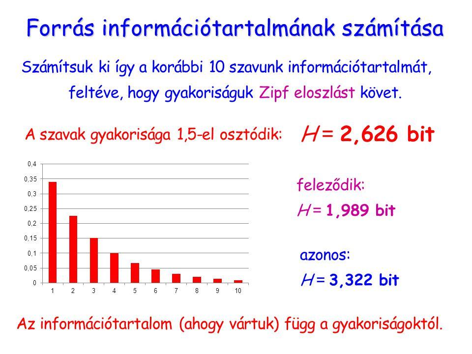 Forrás információtartalmának számítása