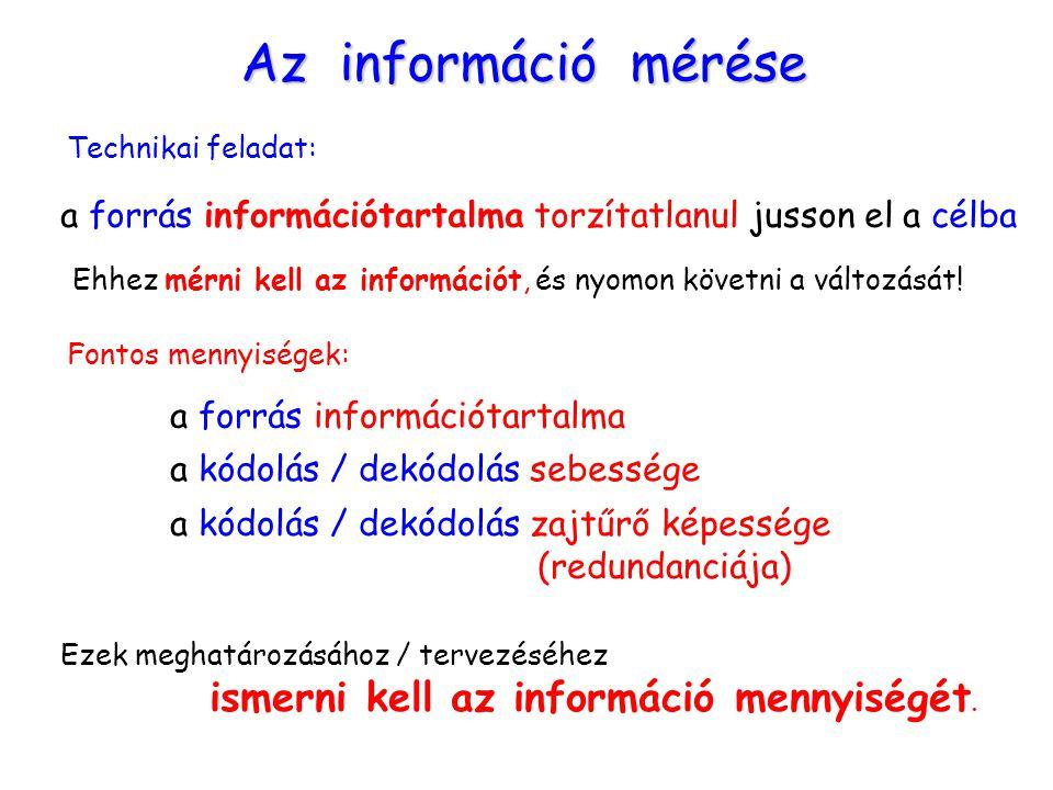 Az információ mérése Technikai feladat: a forrás információtartalma torzítatlanul jusson el a célba.