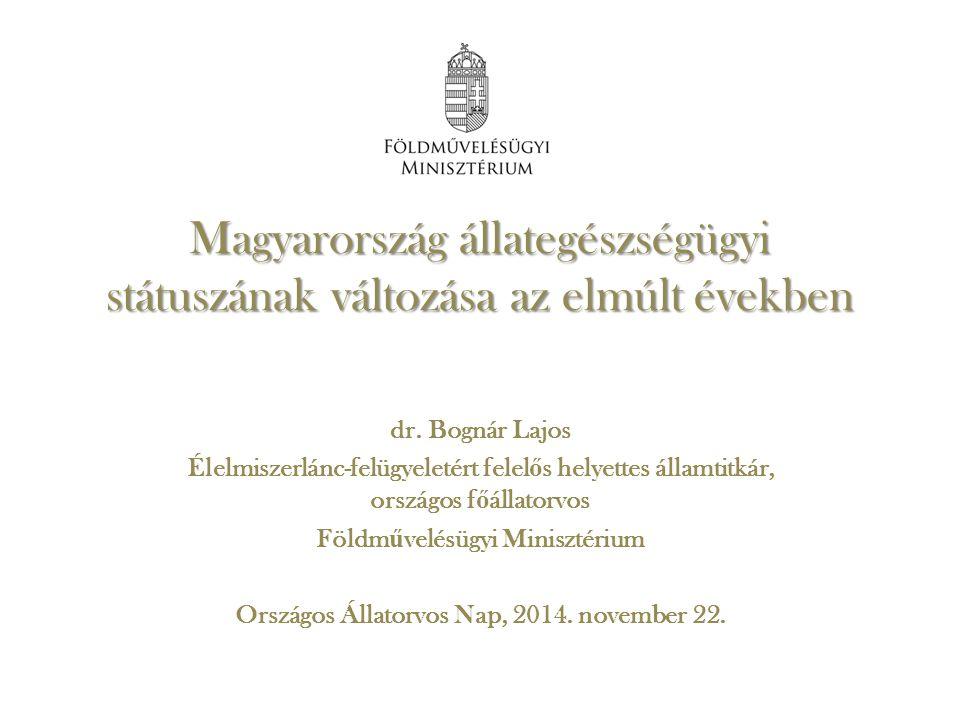 Magyarország állategészségügyi státuszának változása az elmúlt években
