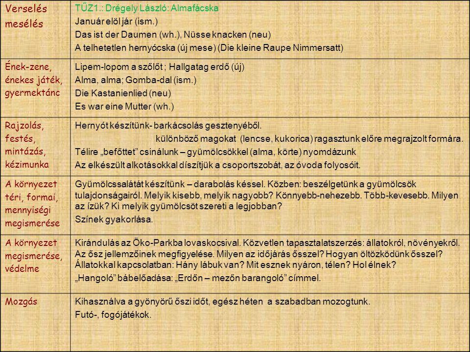 Verselés mesélés TŰZ1.: Drégely László: Almafácska
