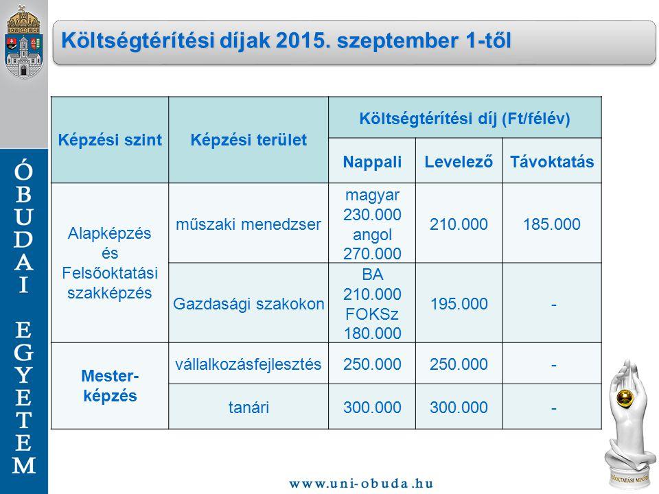 Költségtérítési díj (Ft/félév)