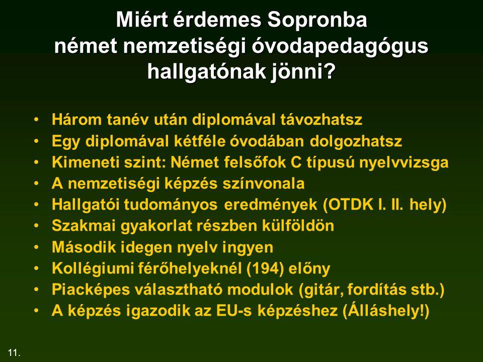 Miért érdemes Sopronba német nemzetiségi óvodapedagógus hallgatónak jönni